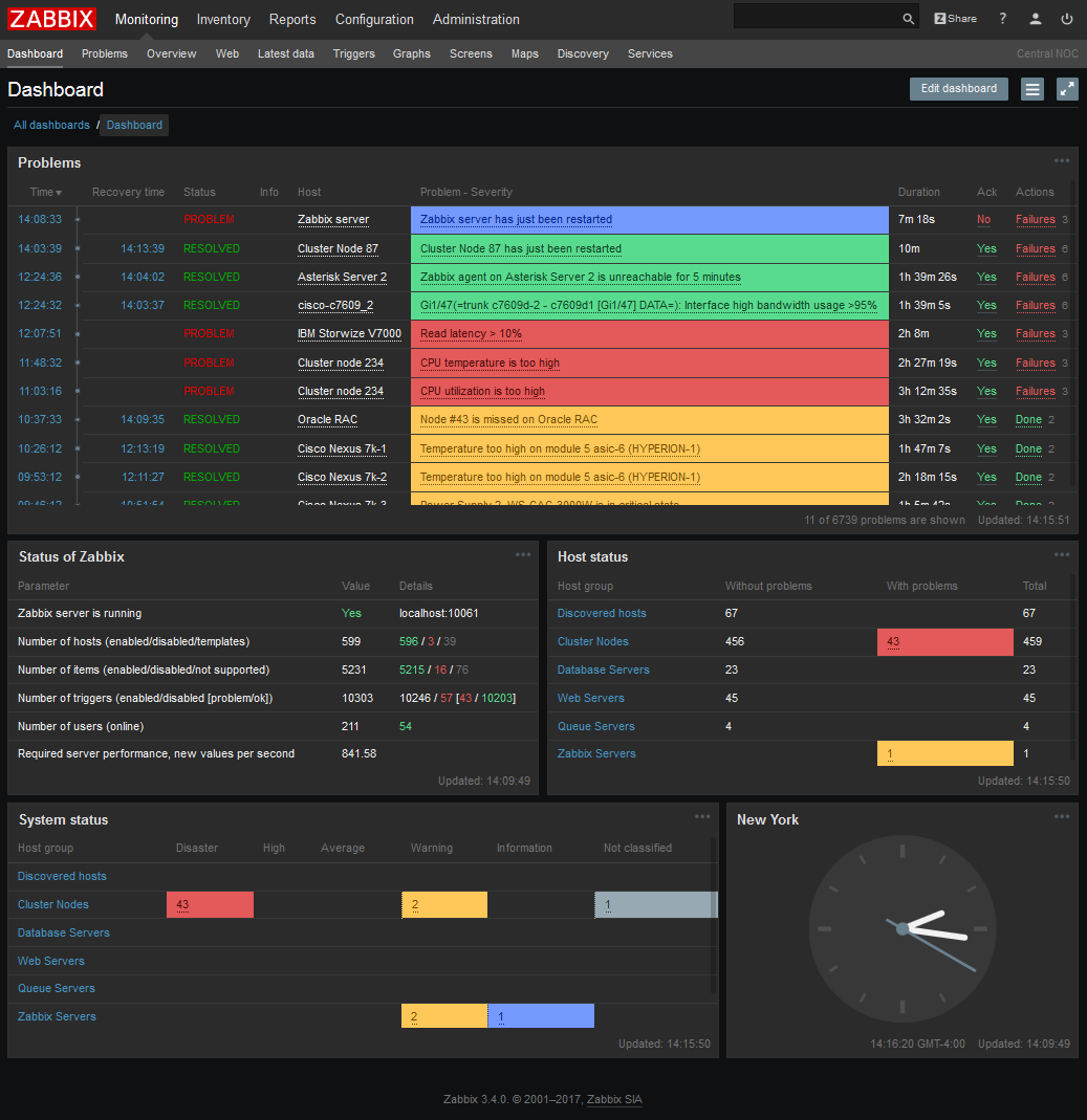 Redesigned dashboards