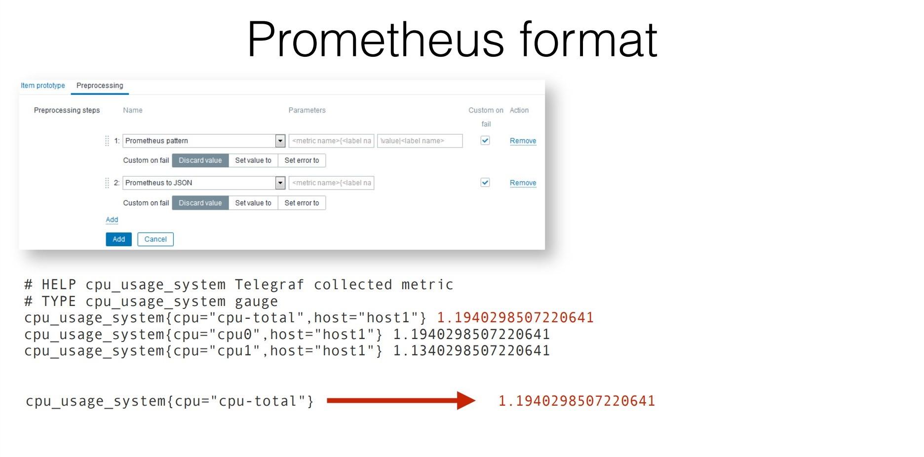 Формат Prometheus