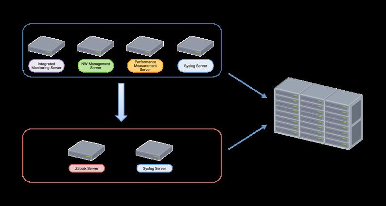 Miyagin Computer Service Case Study