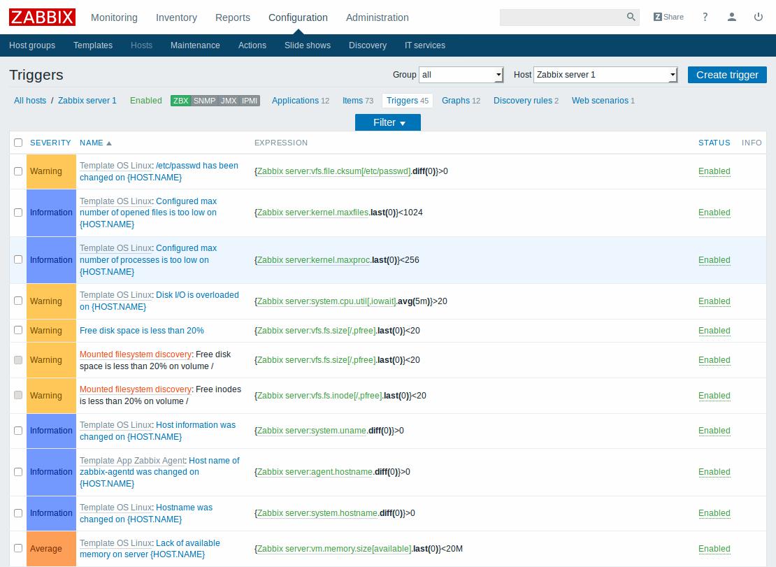 List of 'vSphere001' host triggers