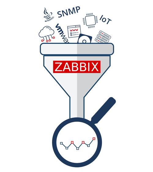 Zabbix Agents