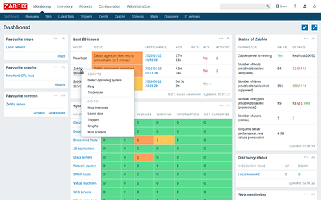 Example of customized Zabbix dashboard